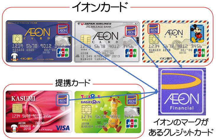 イオンカードと提携カード