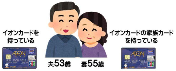 イオンカードの家族カード例